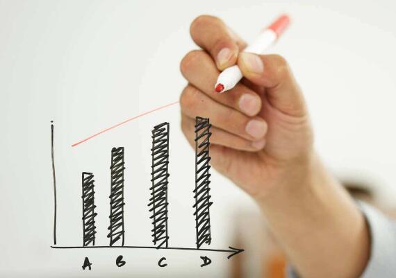 股权激励法的五步连贯基本原理