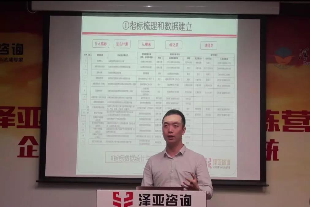 泽亚咨询2019年度咨询训练营正式启动